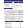 Tornillo allen DIN-7991 10.9 pavonado (Caja)