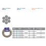 Cable de acero 7x19+0 inoxidable A4