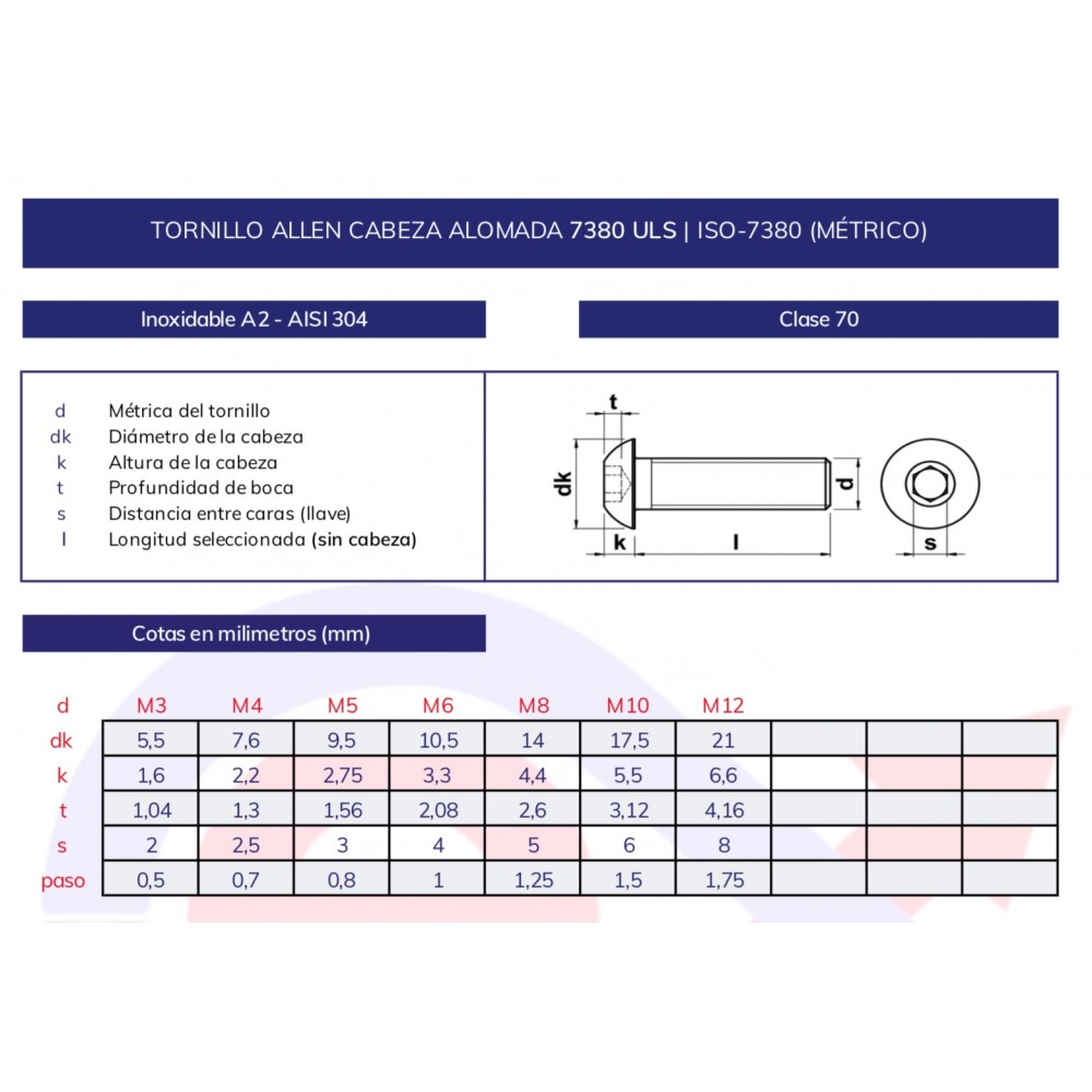 TORNILLO ALLEN INOX A2 ISO-7380 M-3 LARGO 10 A 12 MM CANTIDAD SEGUN MEDIDA